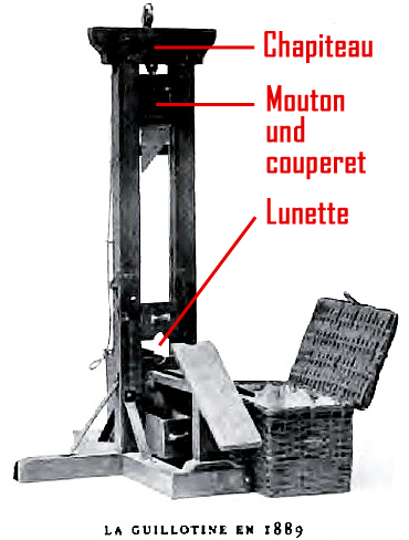 D:\17 WORDPRESS\Parismalanders\Articles\Guillotine 2