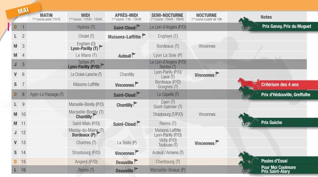 Kalender Pferderennen Paris Datum
